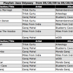 Jazz ODC Playlist #153