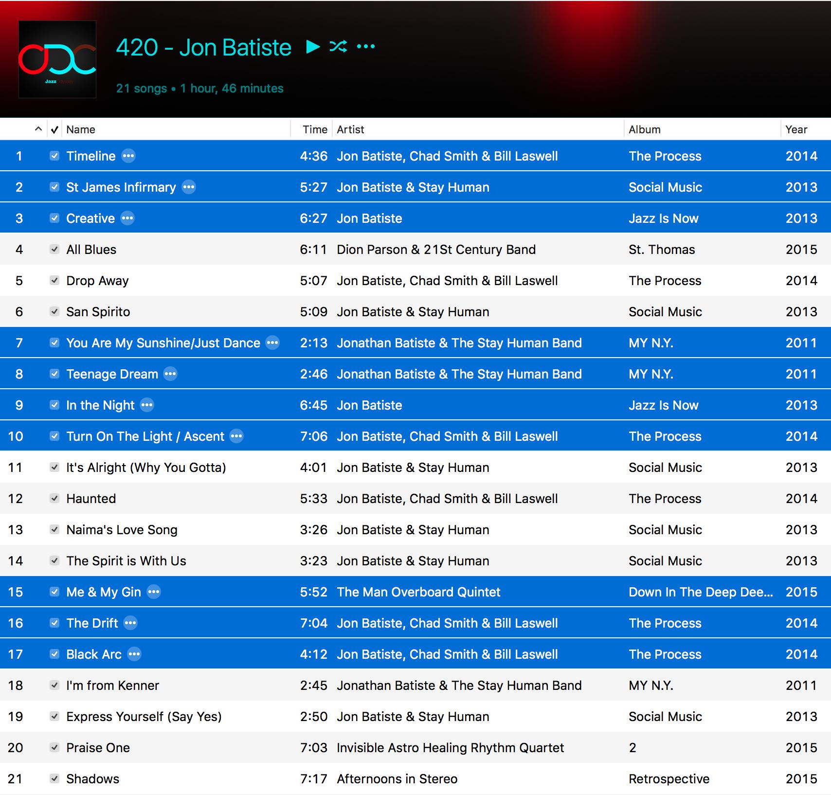 Jazz ODC #420 - Jon Batiste - Playlist