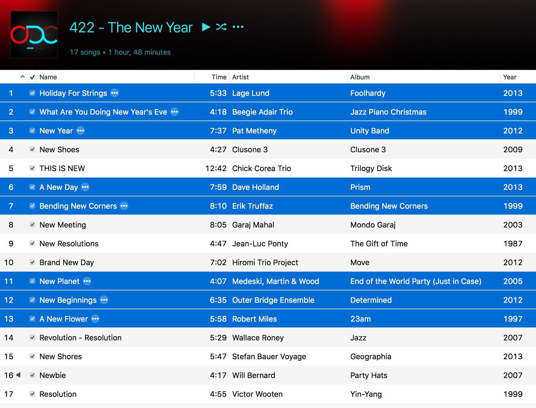 Jazz ODC #422 - The New Year - Playlist