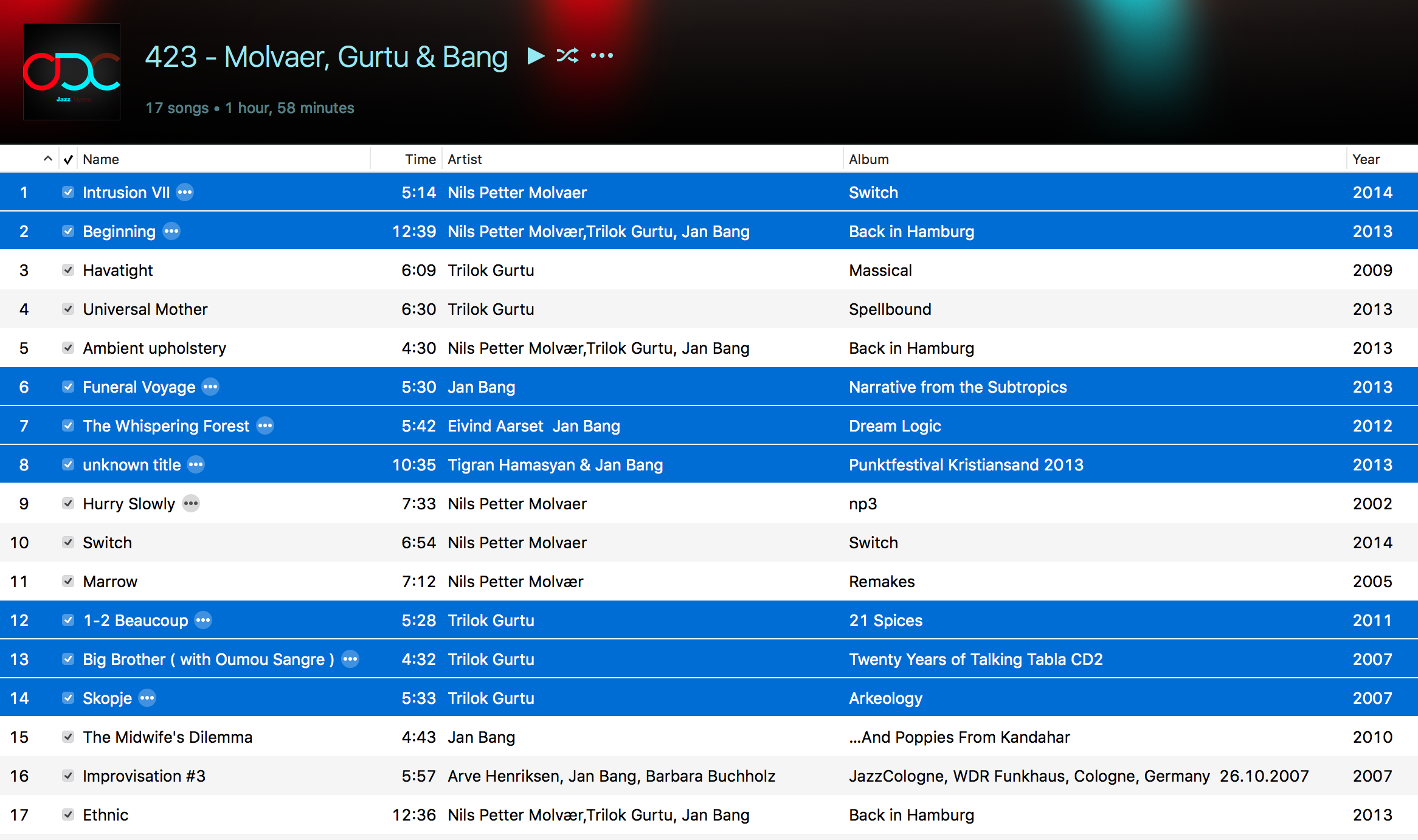 Jazz ODC #423 - Molvaer, Gurtu & Bang - Playlist