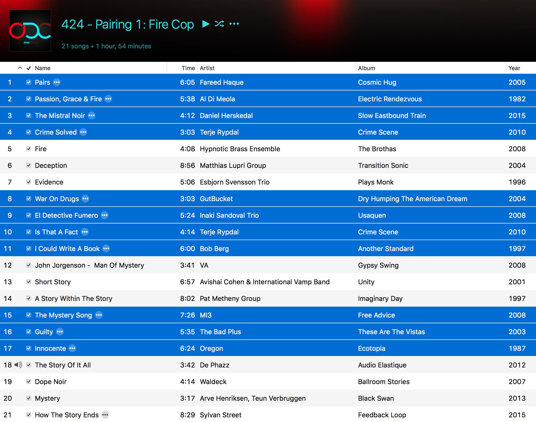 Jazz ODC #424 - Pairing 1 - Fire Cop - Playlist