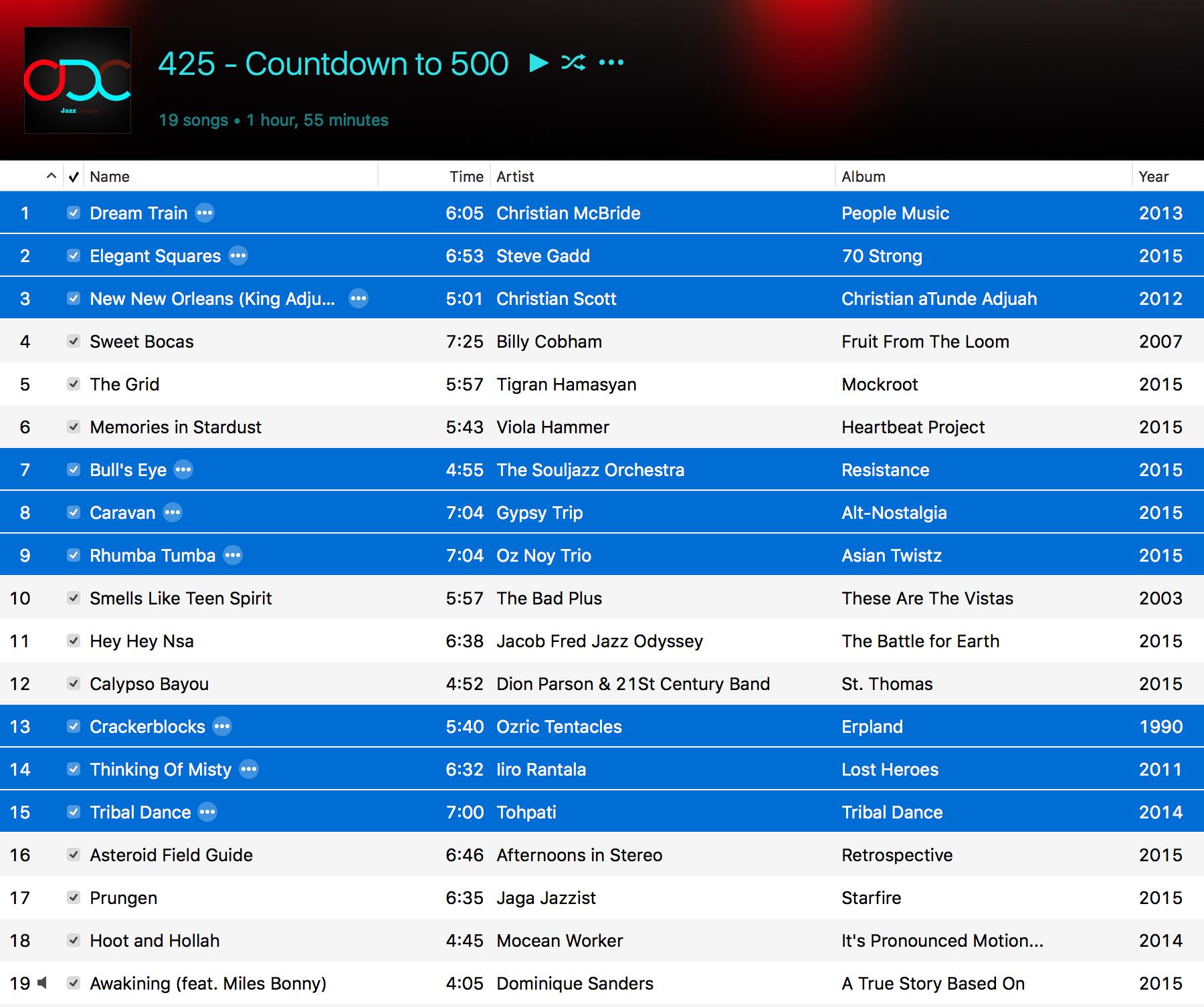 Jazz ODC #425 - Countdown To 500 - Playlist
