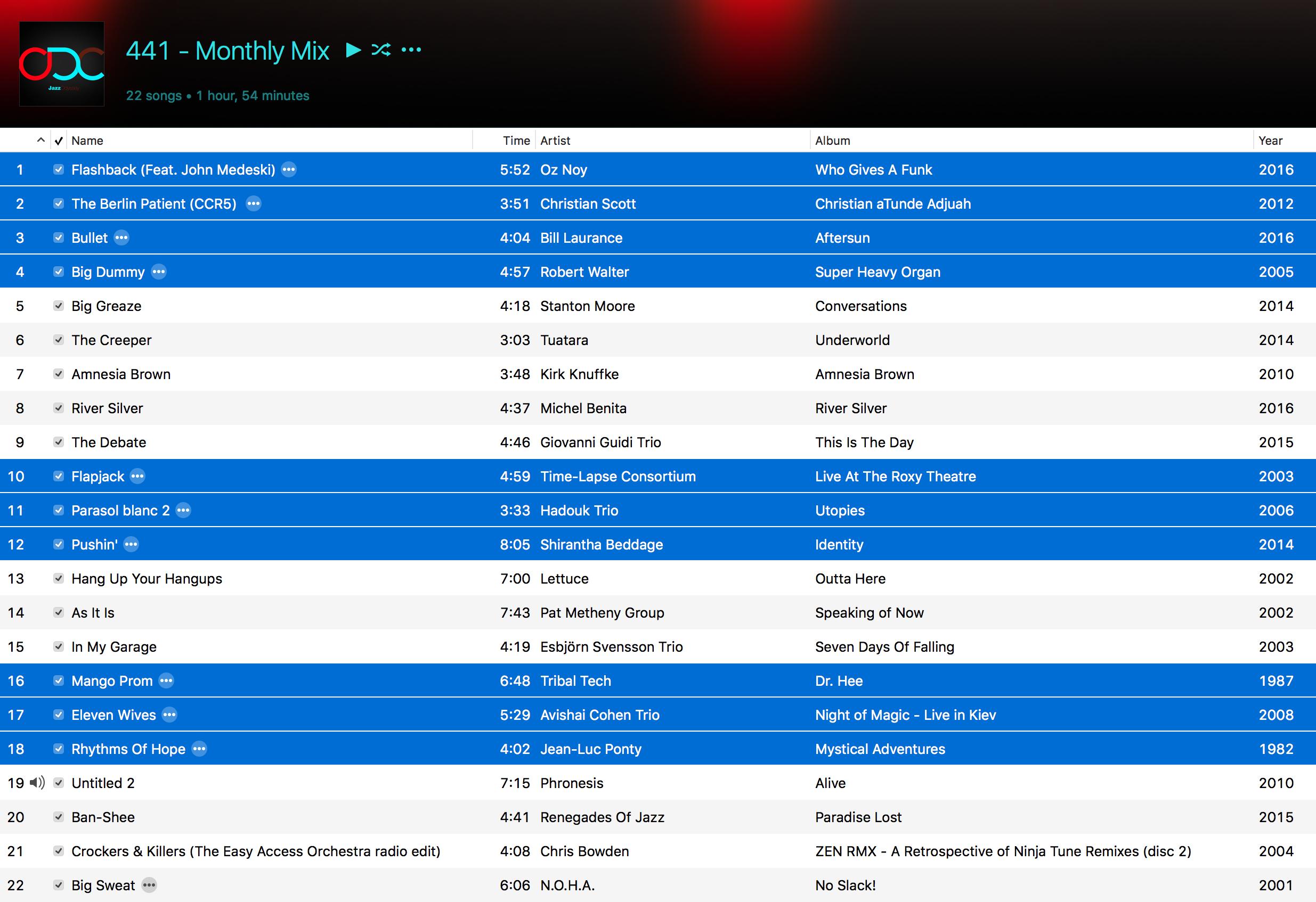 Jazz ODC #441 - Monthly Mix - Playlist