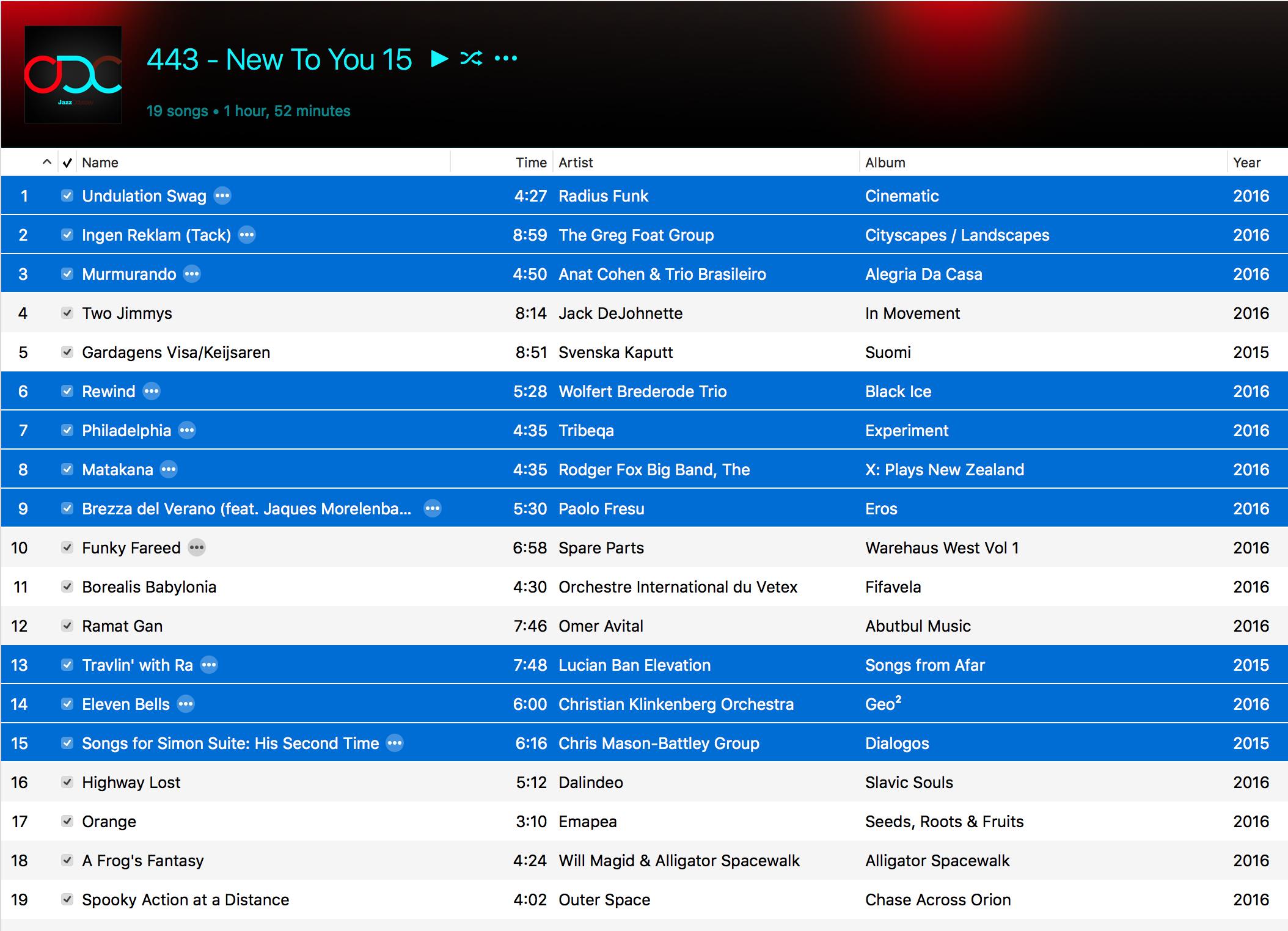 Jazz ODC #443 - New To You - Playlist