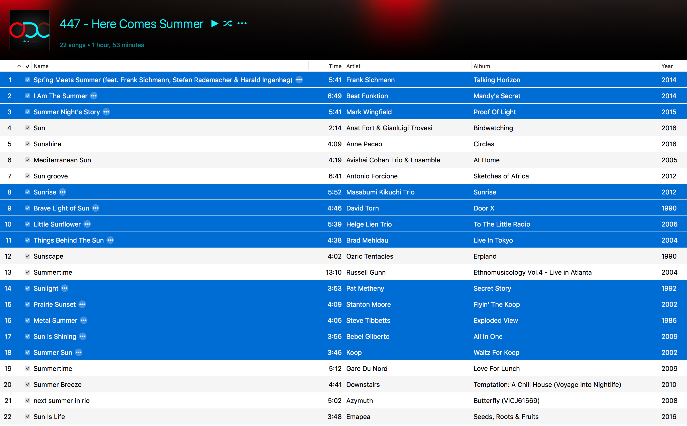 Jazz ODC #447 - Here Comes Summer - Playlist