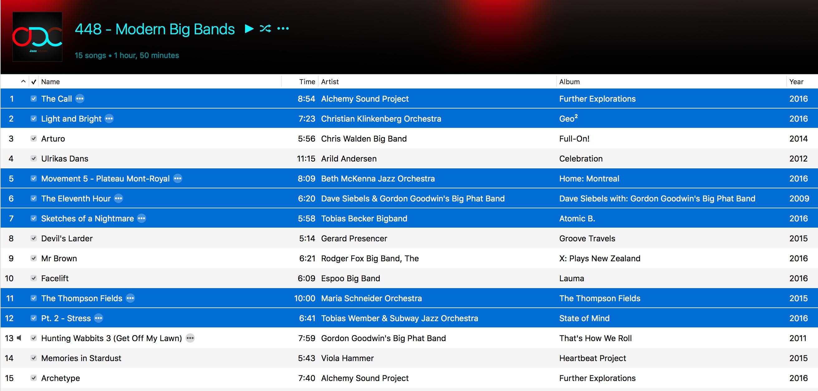 Jazz ODC #448 - Modern Big Bands - Playlist