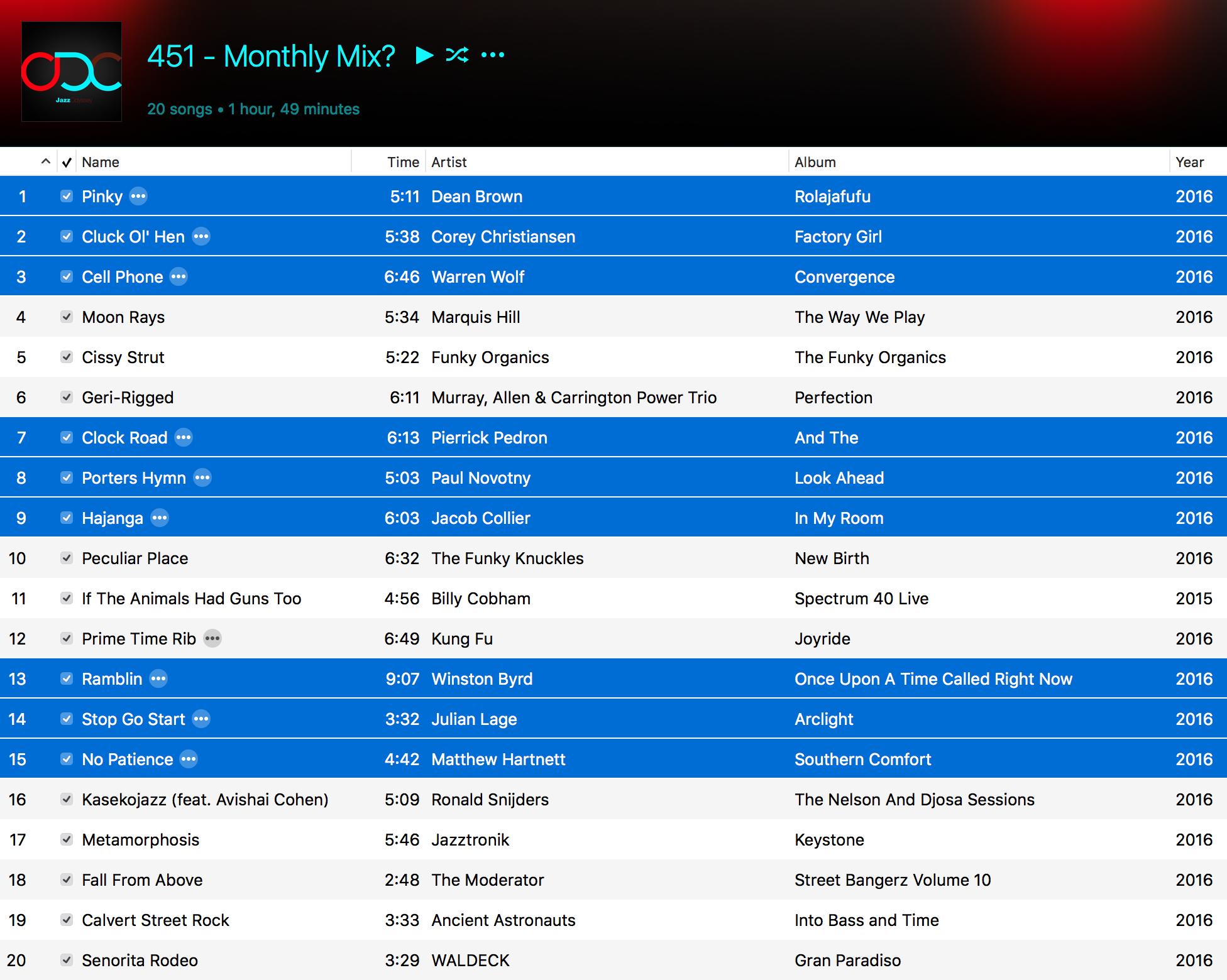 Jazz ODC #451 - Monthly Mix - Playlist