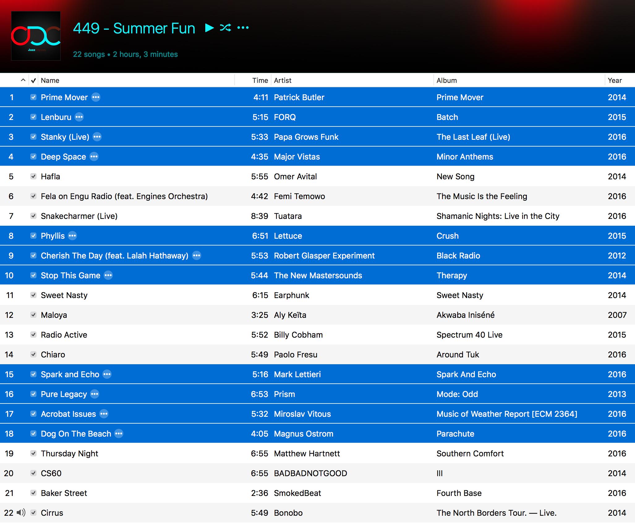 JazzODC #449 - Summer Fun - Playlist