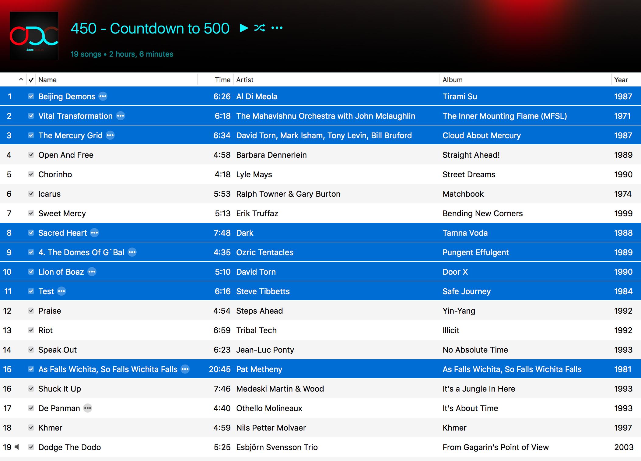 JazzODC #450 - Countdown to 500 - Playlist