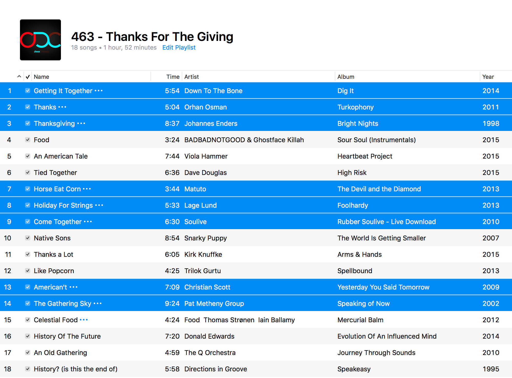 jazz-odc-463-thanks-for-the-giving-playlist