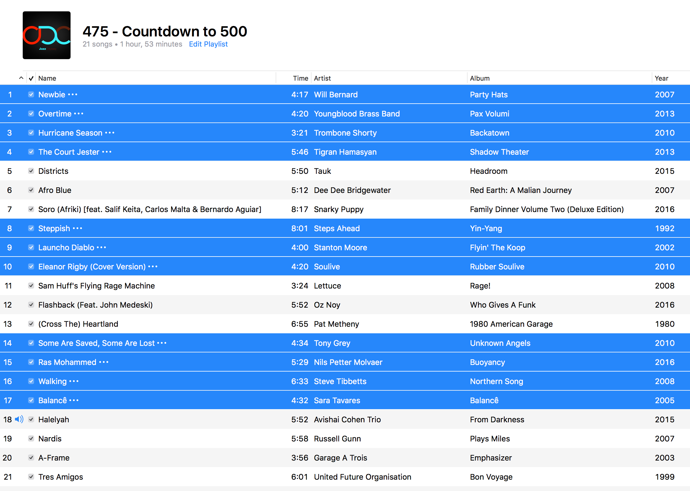 Jazz ODC #475 - Countdown To 500 - Playlist