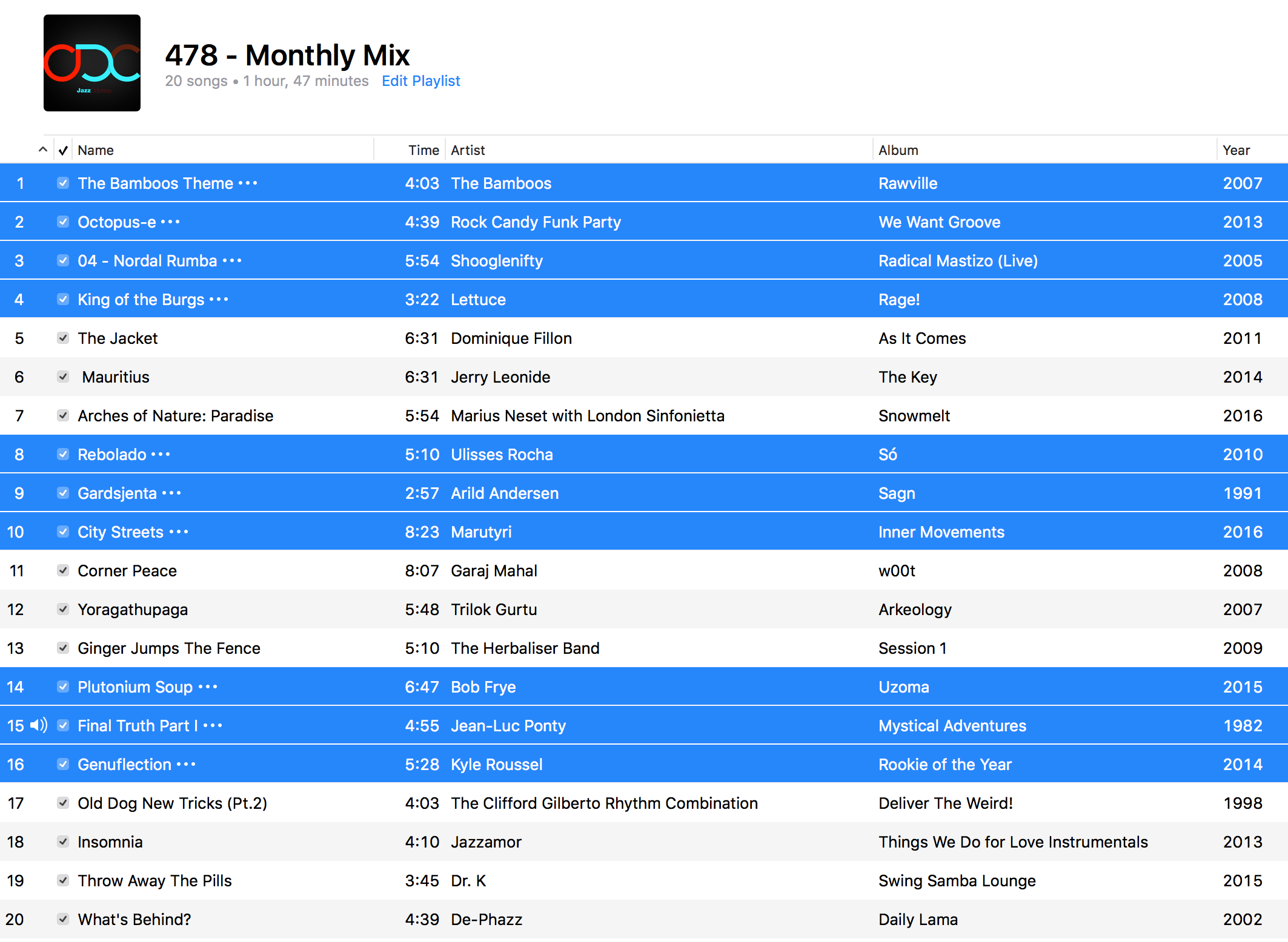 Jazz ODC #478 - The Monthly Mix - Playlist