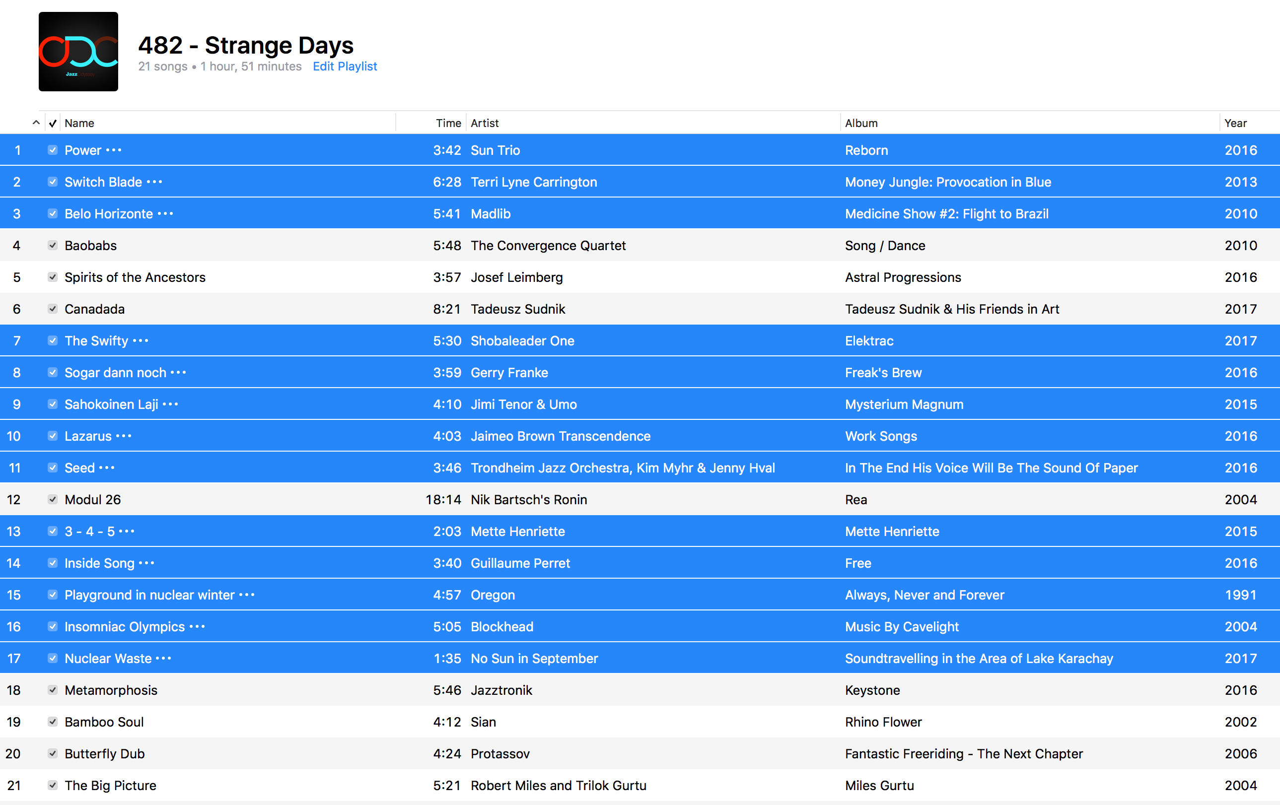 Jazz ODC #482 - Strange Days - Playlist