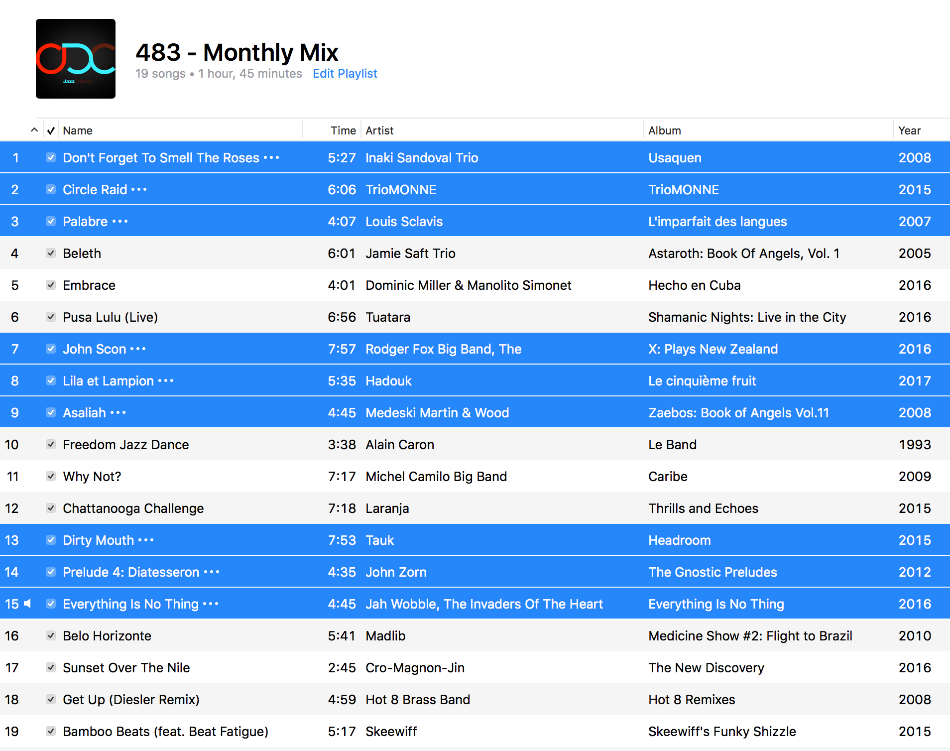 Jazz ODC #483 - The Montly Mix - Playlist