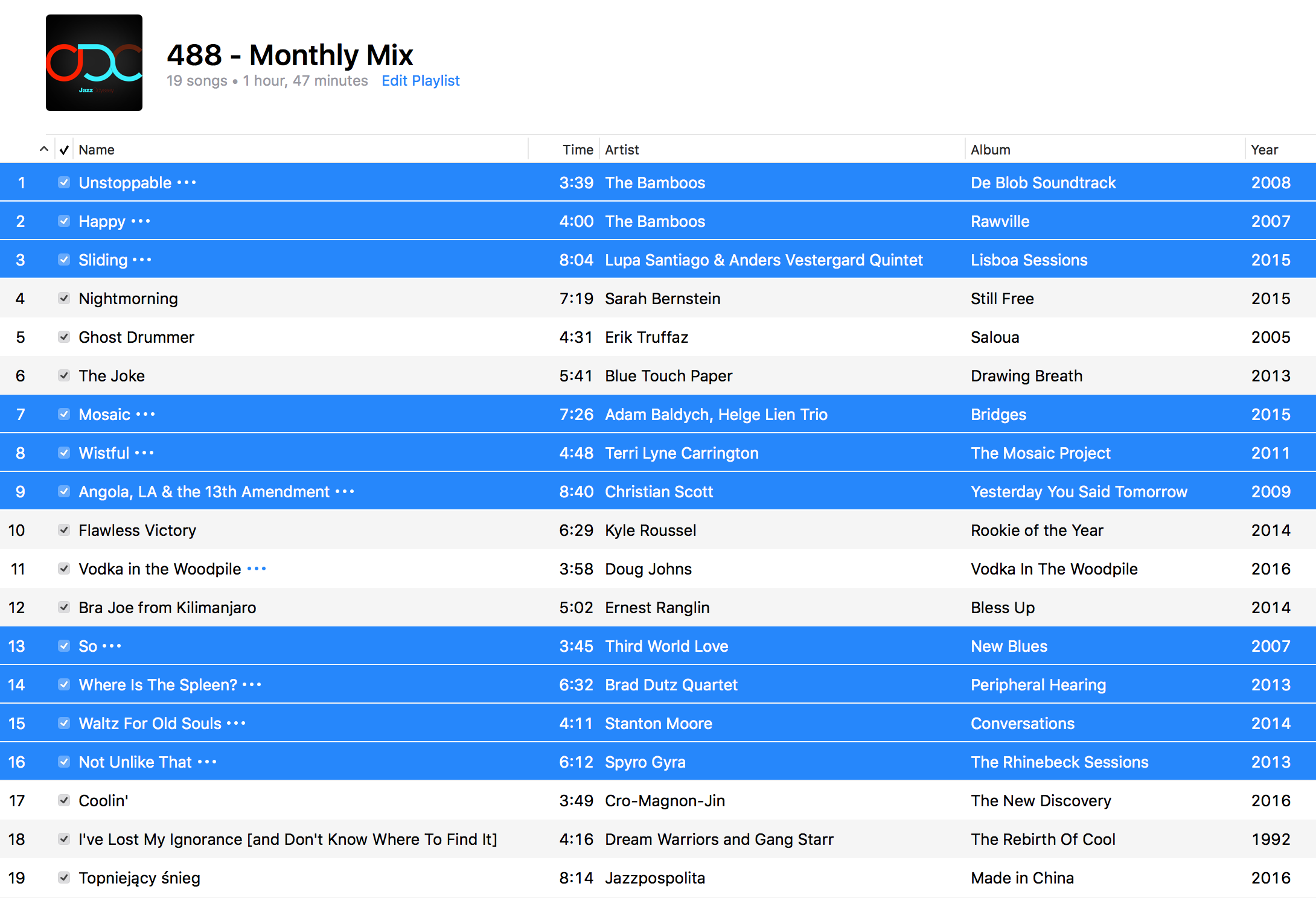 Jazz ODC #488 - The Monthly Mix - Playlist