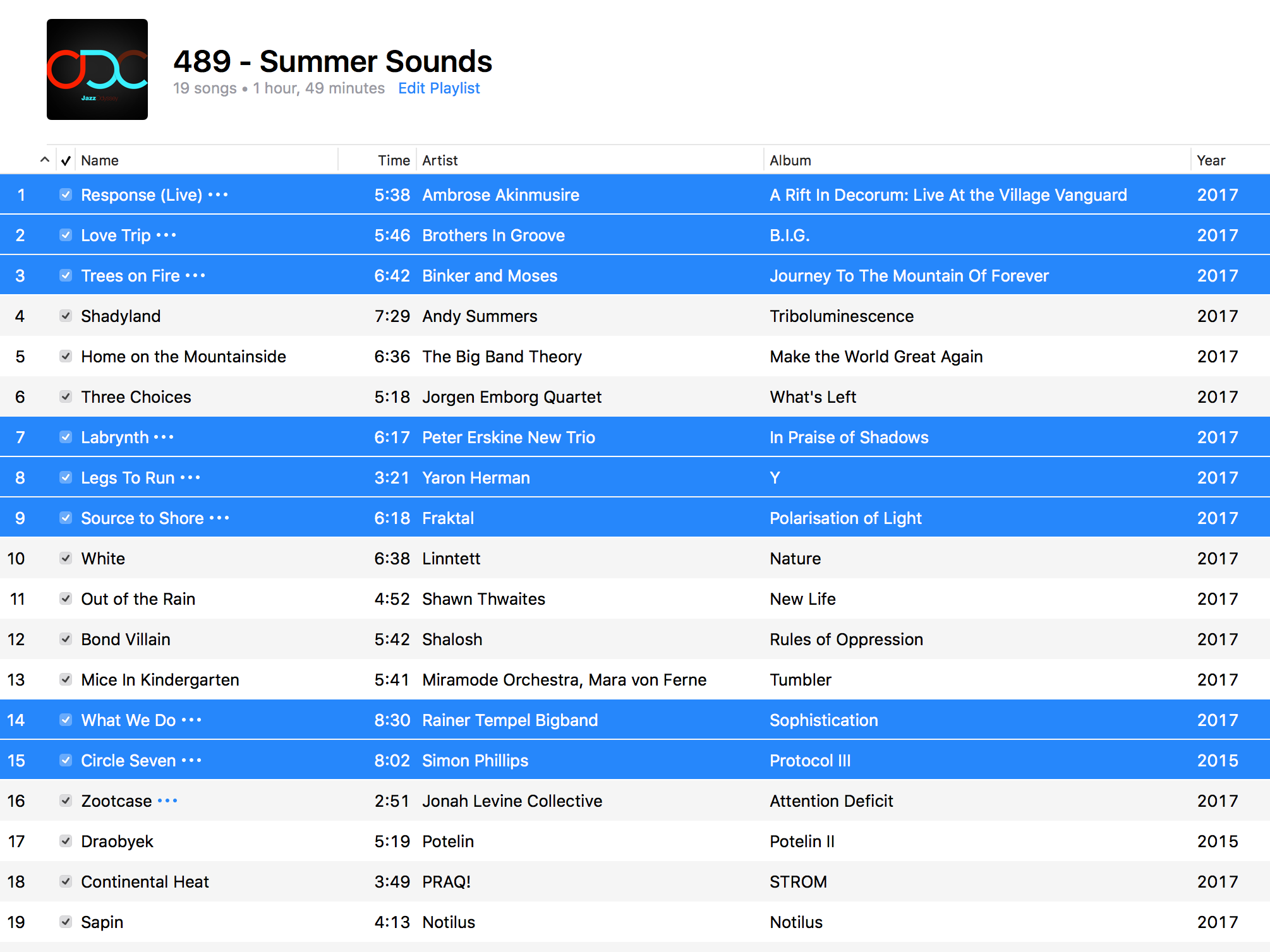 Jazz ODC #489 - Summer Sounds - Playlist