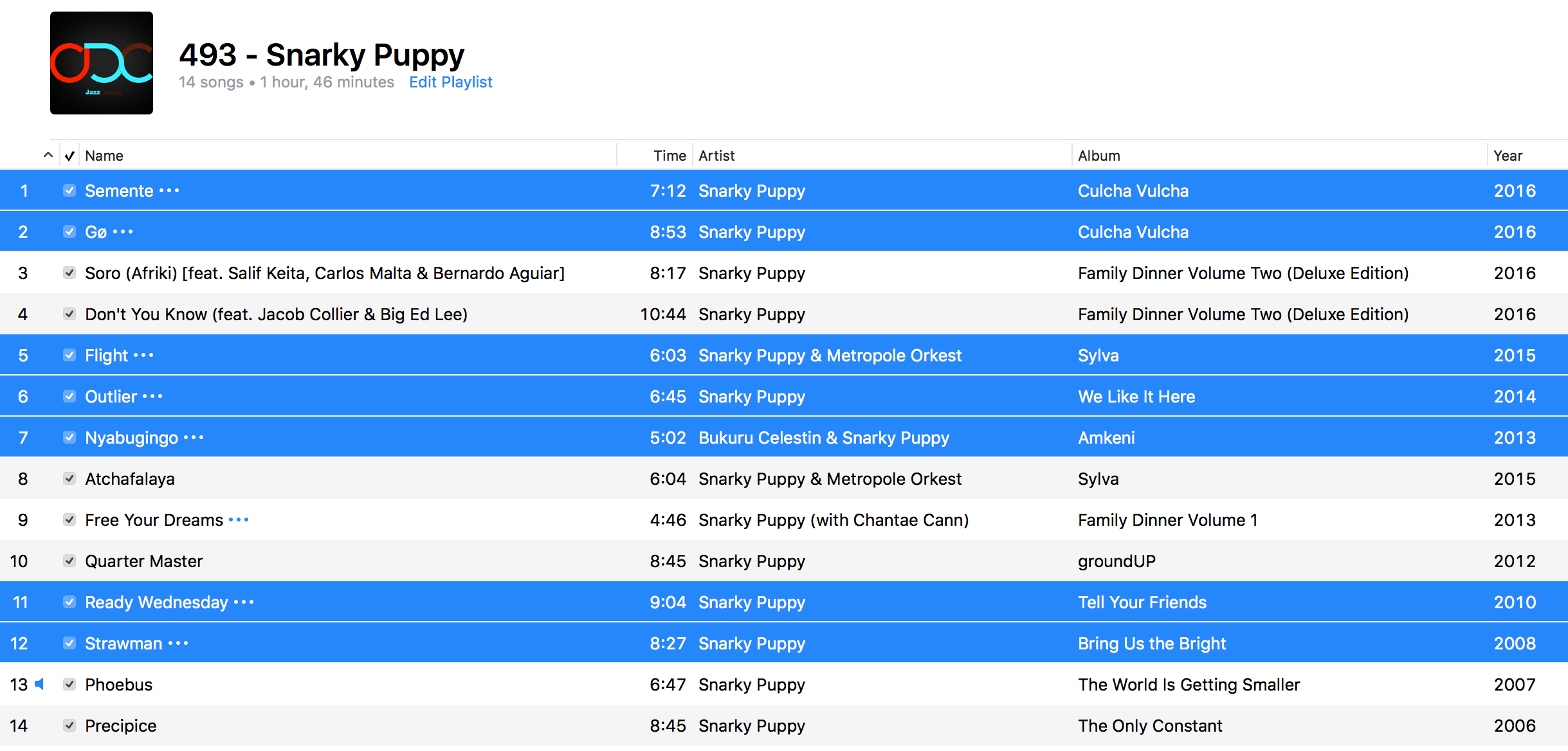 Jazz ODC #493 - Snarky Puppy - Playlist