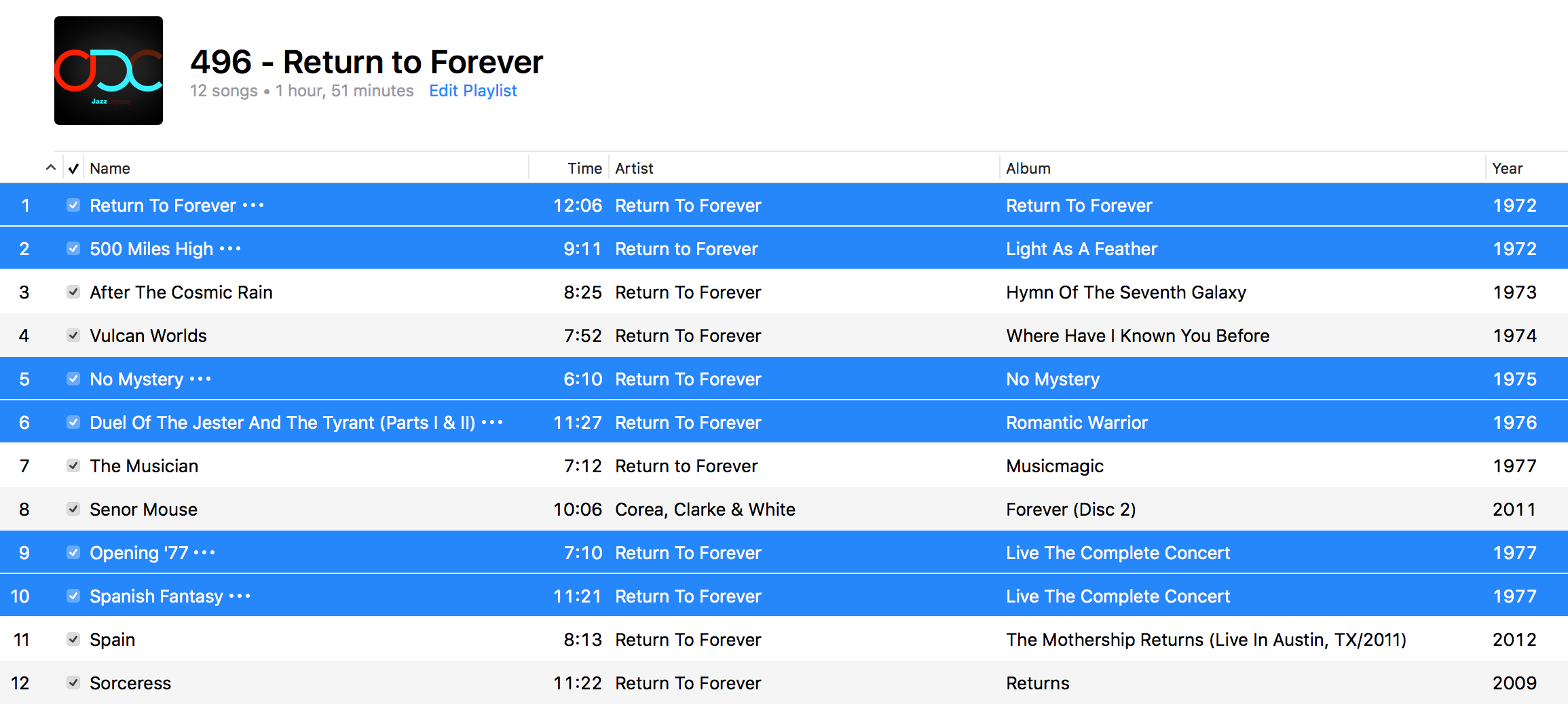 Jazz ODC #496 - Return To Forever - Playlist