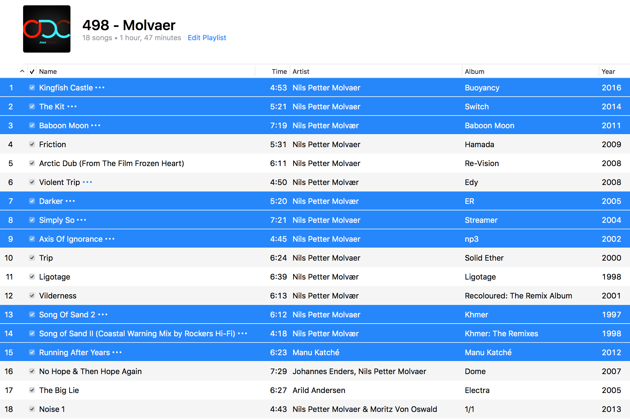 Jazz ODC #498 - Molvaer - Playlist