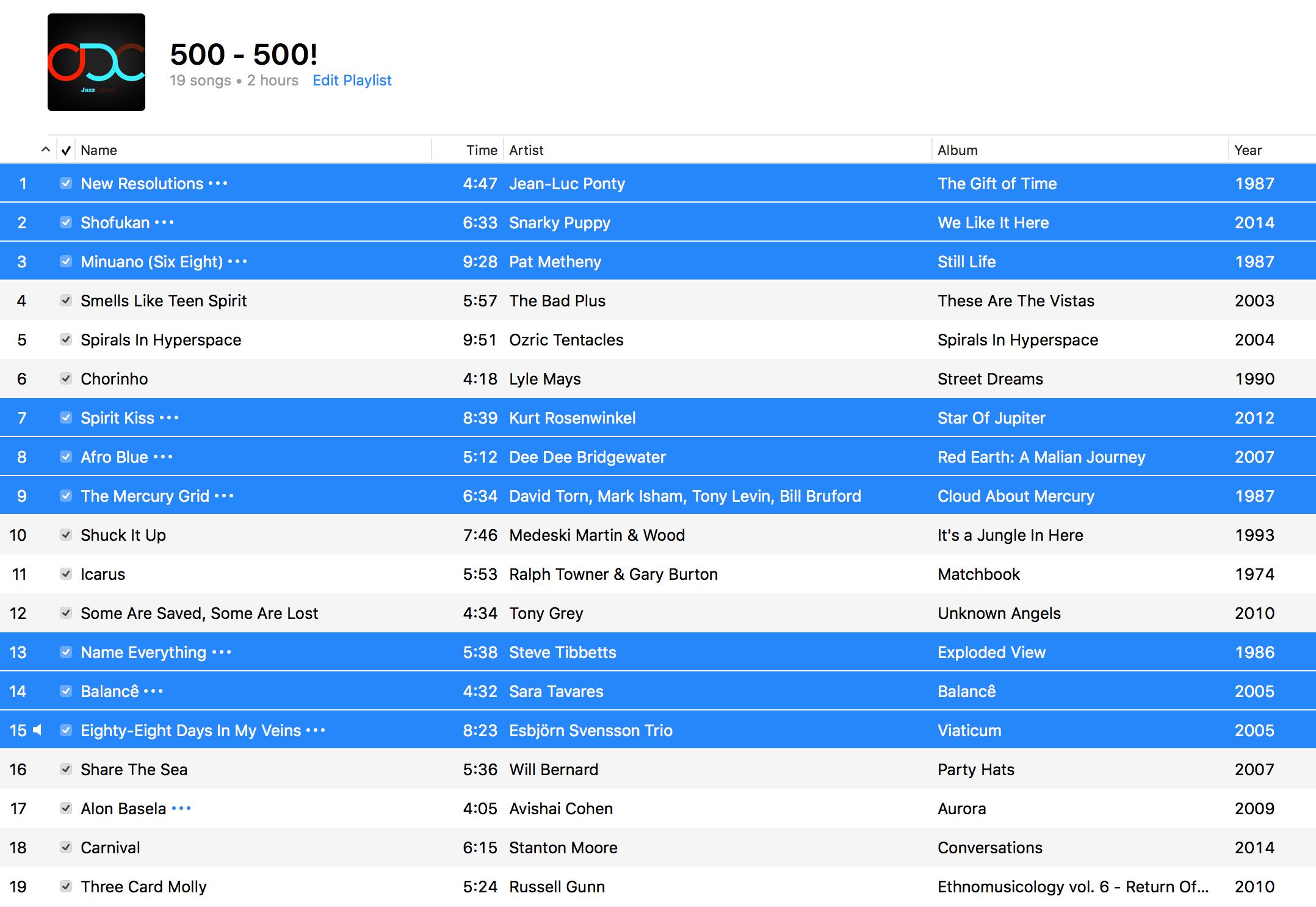 Jazz ODC #500 - 500! - Platlist