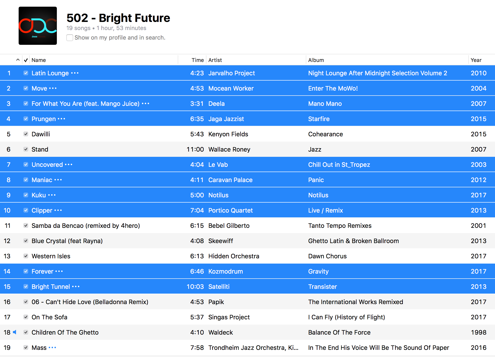 Jazz ODC #502 - Bright Future - Playlist