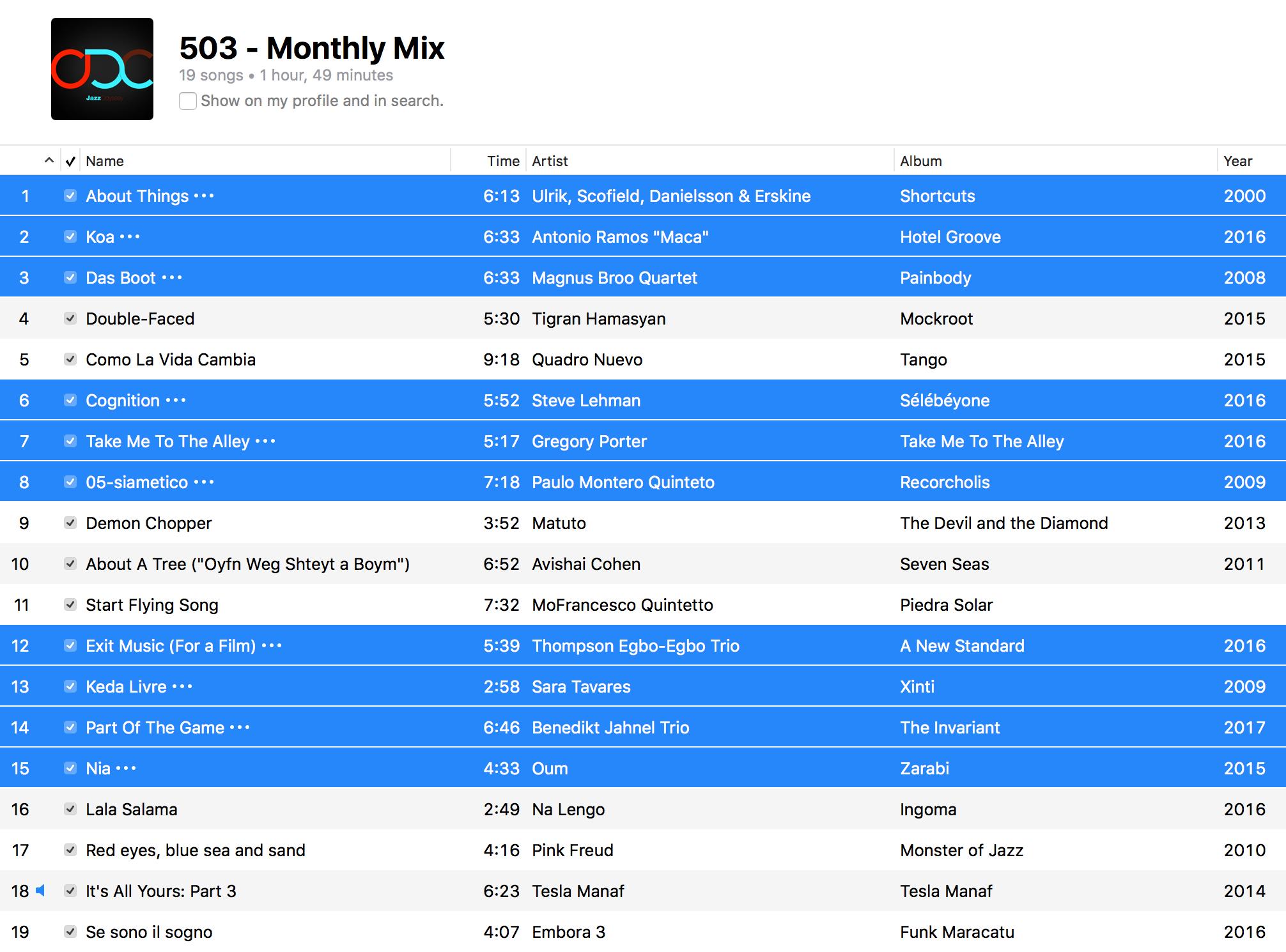 Jazz ODC #503 - Monthly Mix - Playlist