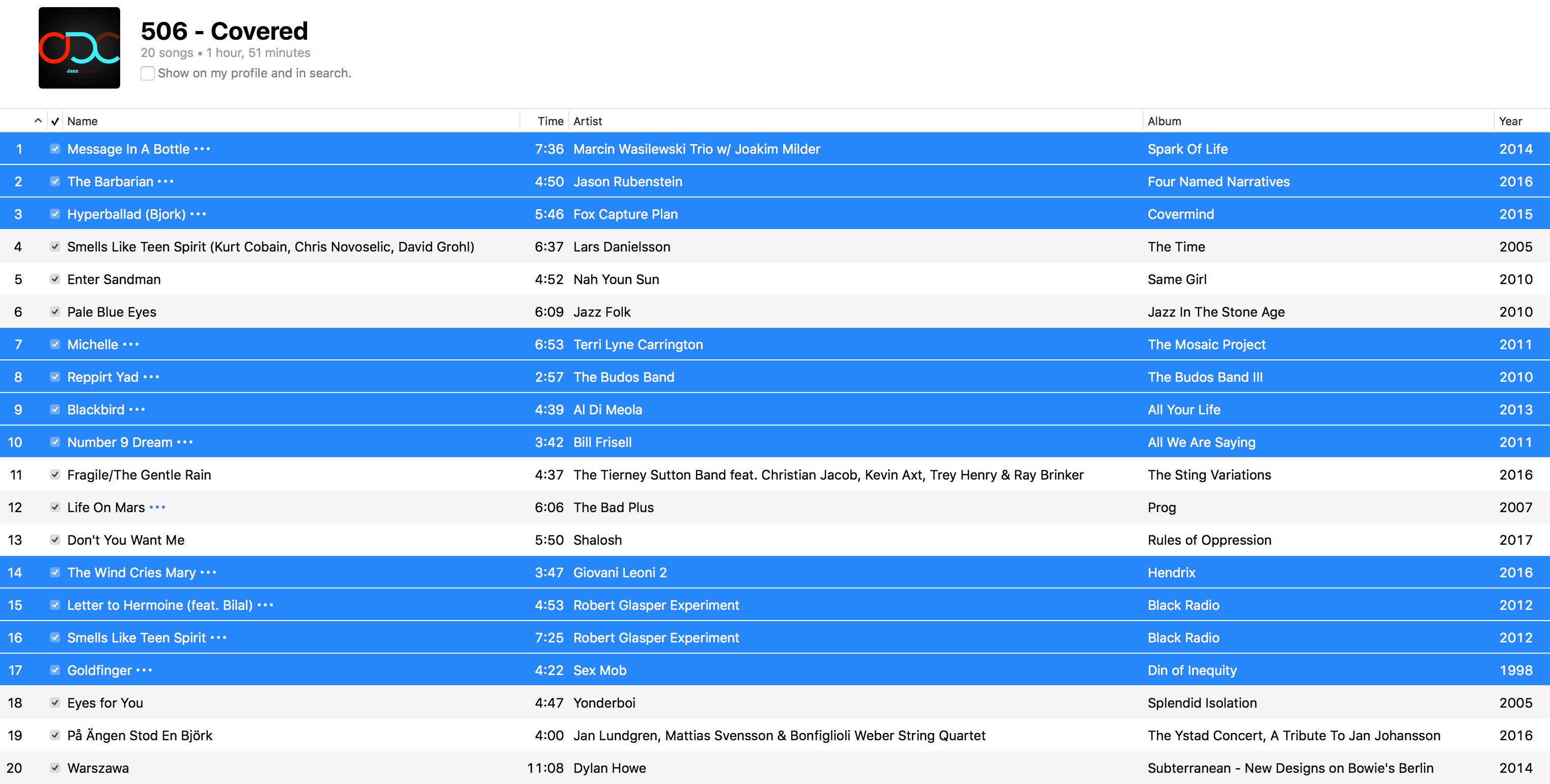 Jazz ODC #506 - Covered - Playlist