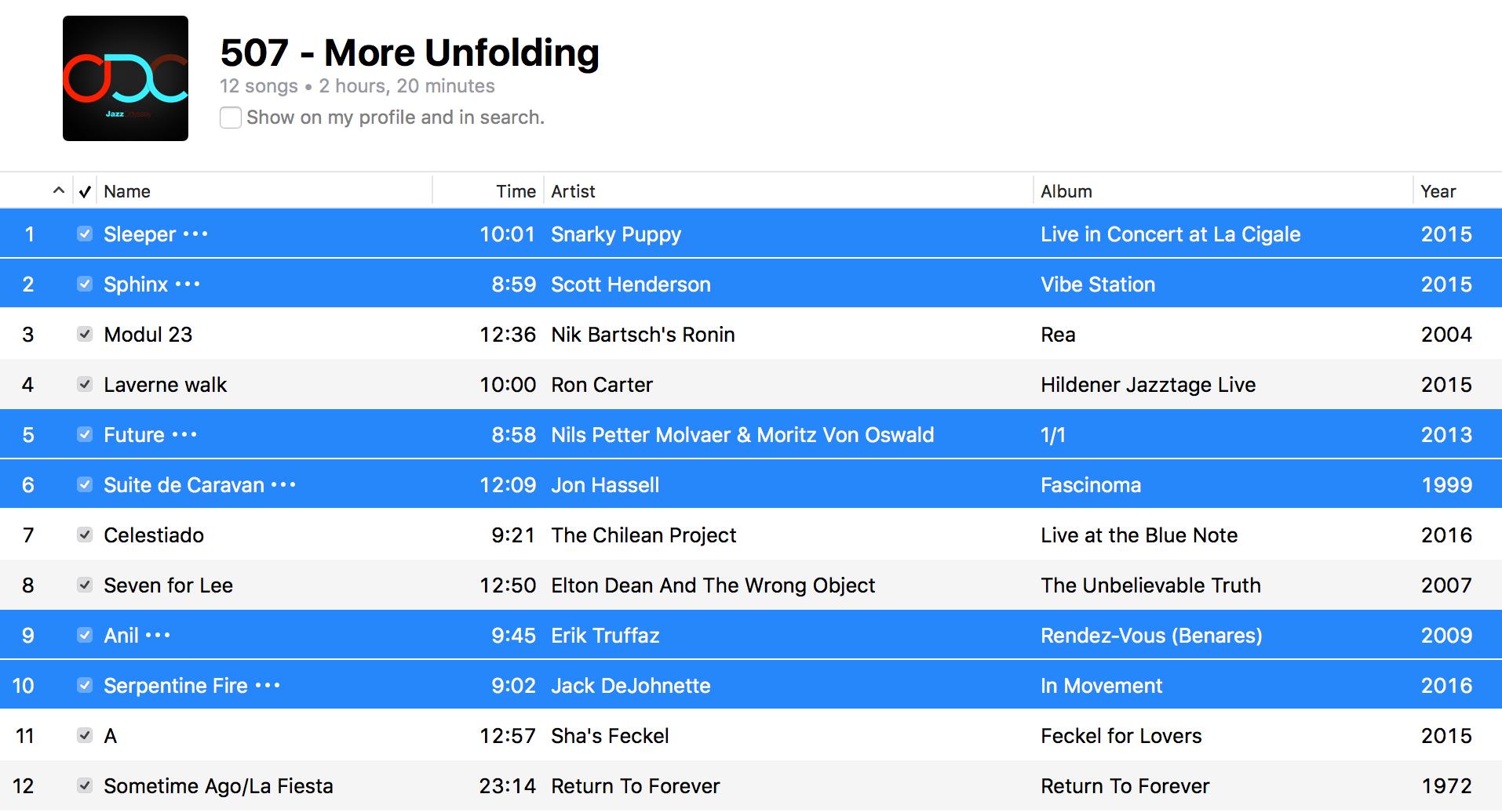 Jazz ODC #507 - More Unfolding - Playlist
