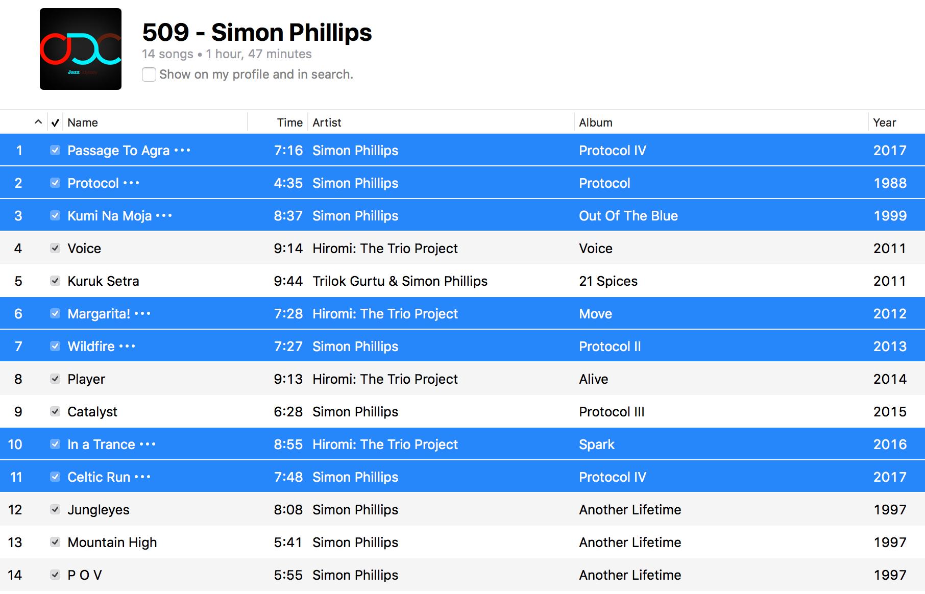 Jazz ODC #509 - Simon Phillips - Playlist