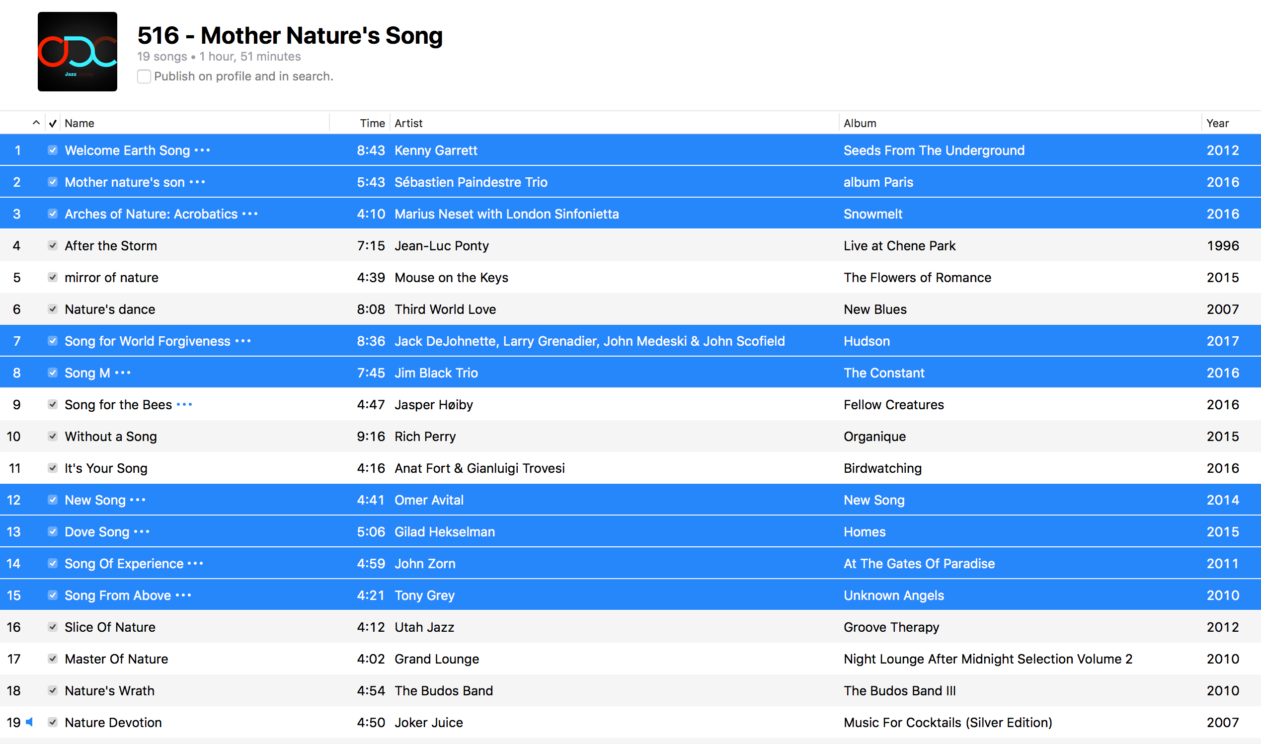 Jazz ODC #516 - Mother Nature's Song - Playlist