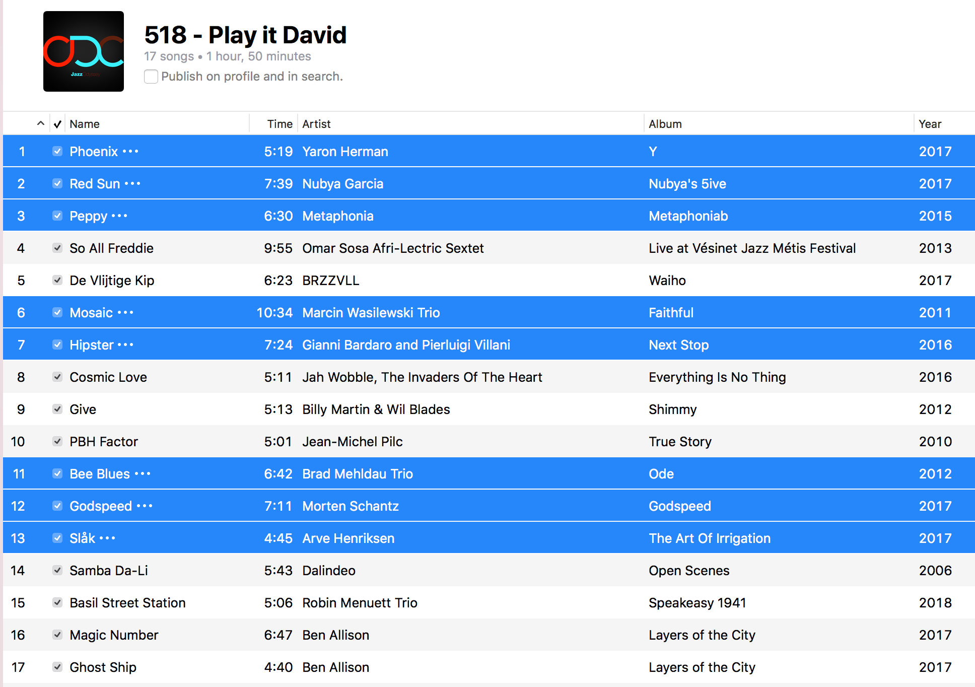 Jazz ODC #518 - Play it David - Playlist